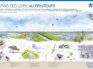Panneau Saisons Marais des Loirs